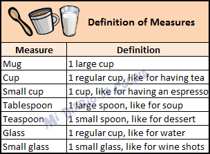 Measures and equivalences - Definition of measures